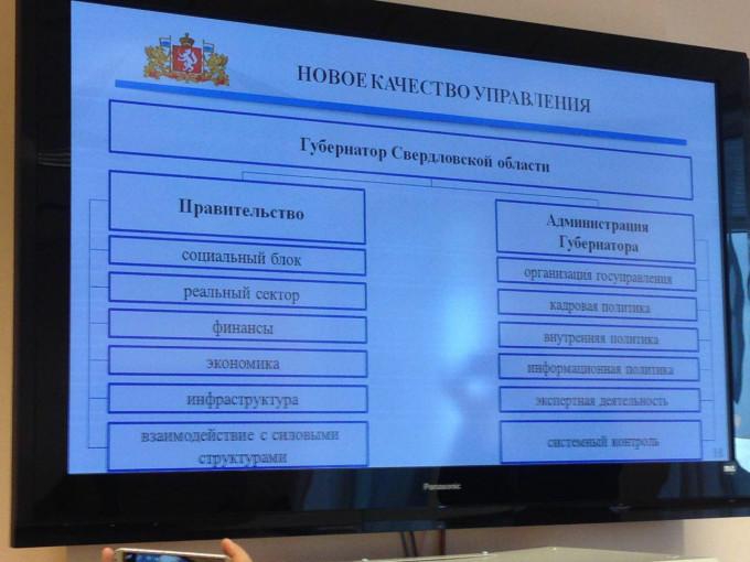 Госдолг Свердловской области снизился на14,8%